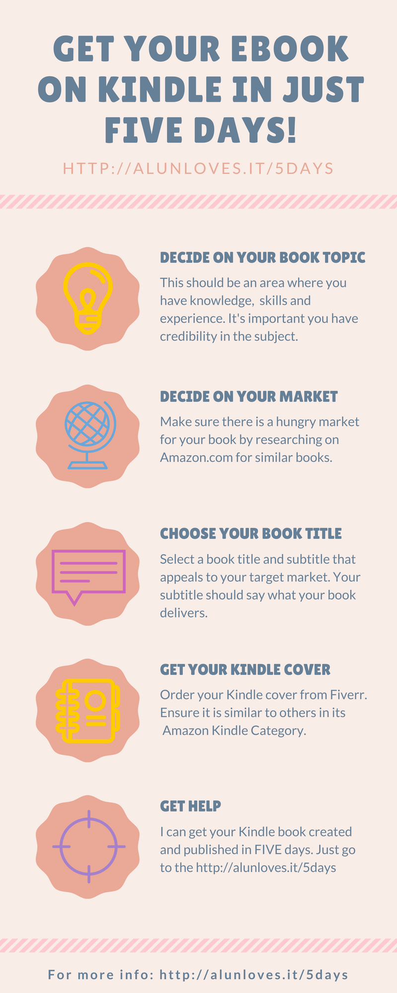 how to get ebooks on kindle